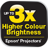 Up to 3x Brighter Colours with Epson