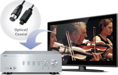 Digital Audio Input for TV or Blu-ray Disc Player